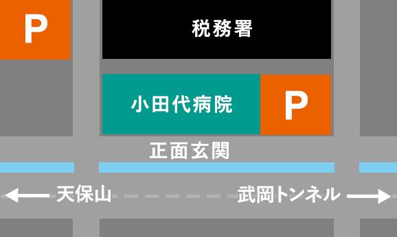 小田代病院駐車場のご案内
